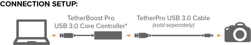 Tether Boost Pro configuration diagram